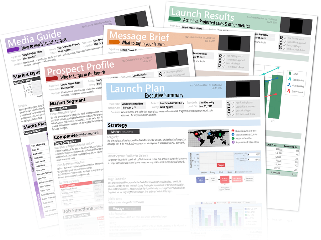 Product Launch Software-Generated Reports