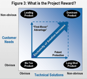 What is the project reward image