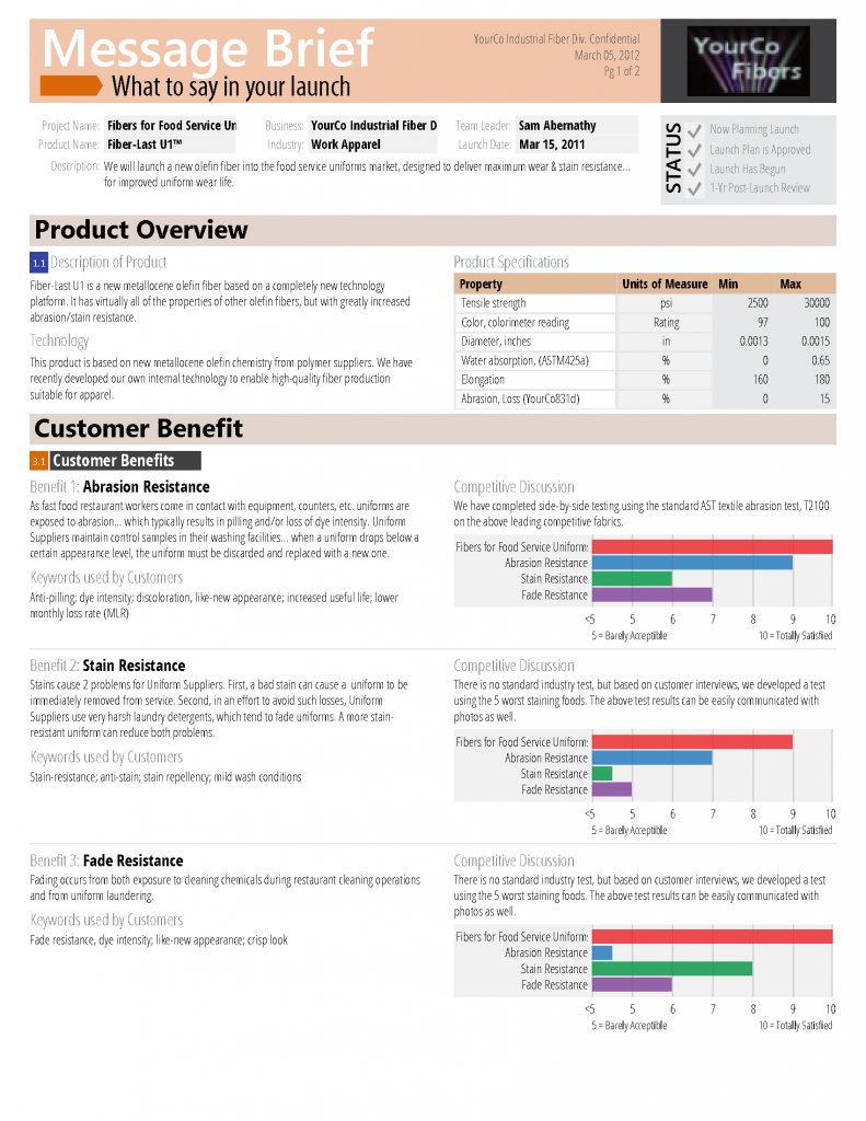 Shareable document that identifies your product, customer benefit, central message, positioning, pricing and offers