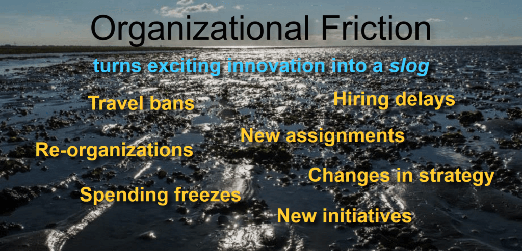 Dont-Let-Organizational-Friction-Slow-Down-Your-Innovation