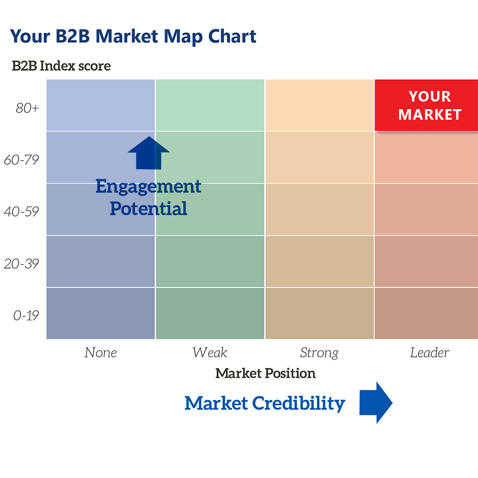 Market-Map-Chart-Example