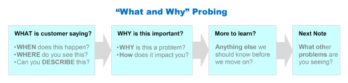 What-and-Why-Probing-Tips