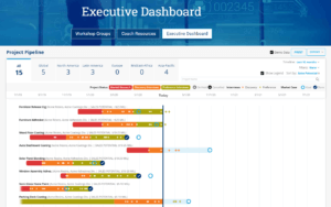Fully engage the business leaders with the Executive Dashboard with comprehensive project pipeline and portfolio views