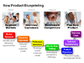 Module-1-Blueprinting-Overview