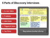 e-Learning Module 15: Discovery Interviews